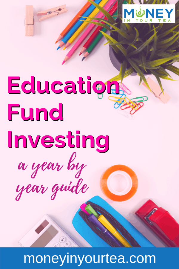 "School supplies with text overlay, ""education fund investing, a year by year guide"". Read more at moneyinyourtea.com"