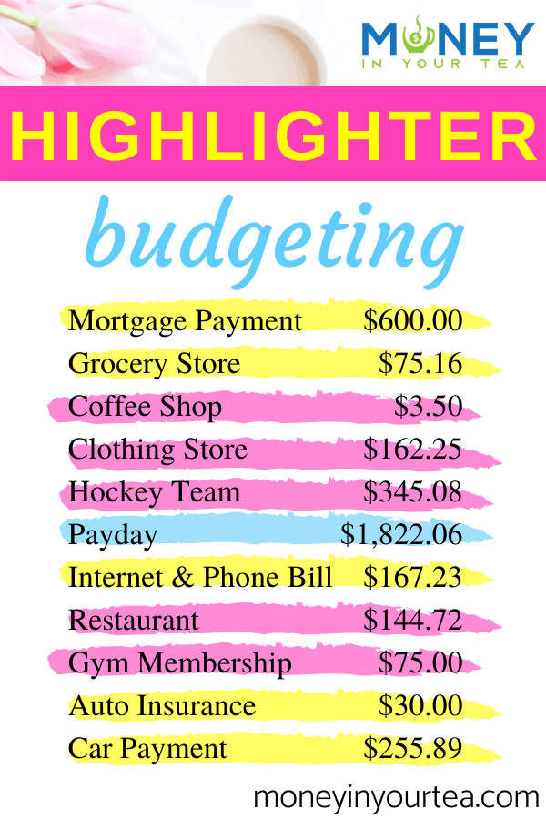 Highlighter budgeting example for Pinterest
