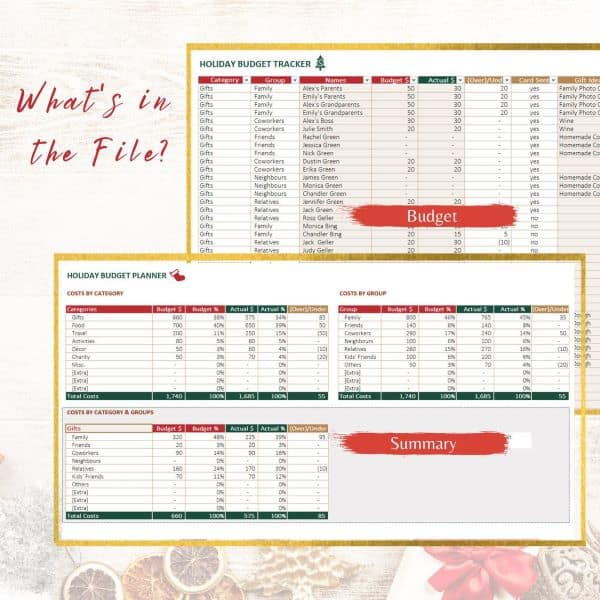 Etsy Holiday Gifts Budget tracker for Excel or Google Sheets
