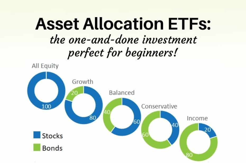 Asset Allocation ETFs